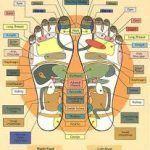 terapias reflexologia