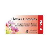 Flower complex 4 Desmotivacion