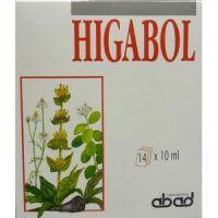higabol