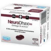 neurodhax
