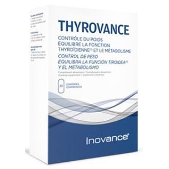 Thyrovance Inovance